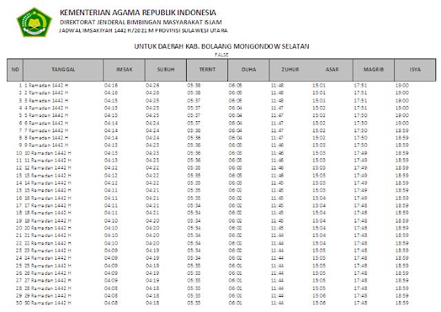 Jadwal Imsakiyah Ramadhan 1442 H Kabupaten Bolaang Mongondow Selatan, Provinsi Sulawesi Utara