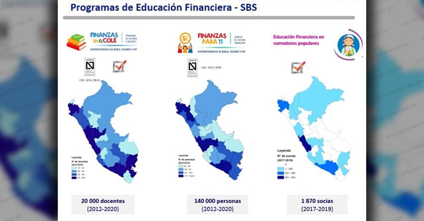 SBS capacitó en «Educación Financiera» a más de 160 mil personas entre 2012 y 2020