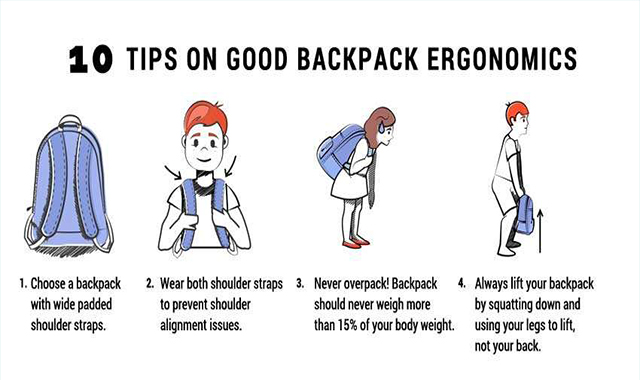 10 Tips of Good Backpack Ergonomics #infographic
