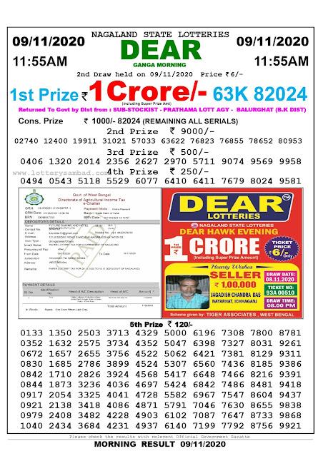 Nagaland State Lottery Result 09.11.2020, Sambad Lottery, Lottery Sambad Result 11 am, Lottery Sambad Today Result 11 55 am, Lottery Sambad Old Result