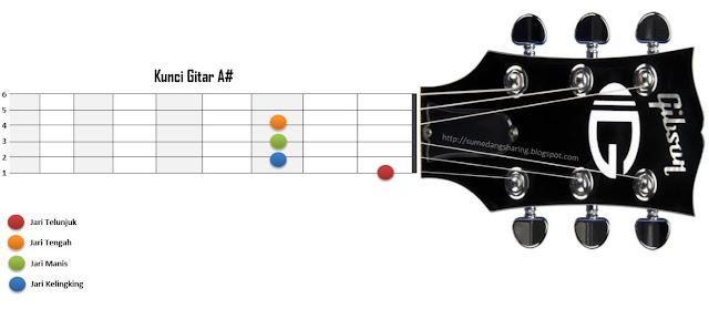 chord kunci gitar A# kres mudah