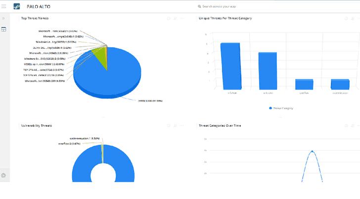 Xplg Log Management and Log Analyzer Tool