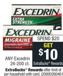 Excedrin CVS Couponers Deal $0.96 1-5-1-11