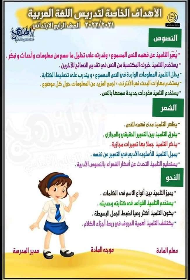 منهج اللغة العربية الصف الرابع الابتدائي ترم اول 2022 16
