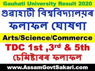 Gauhati University Result 2020