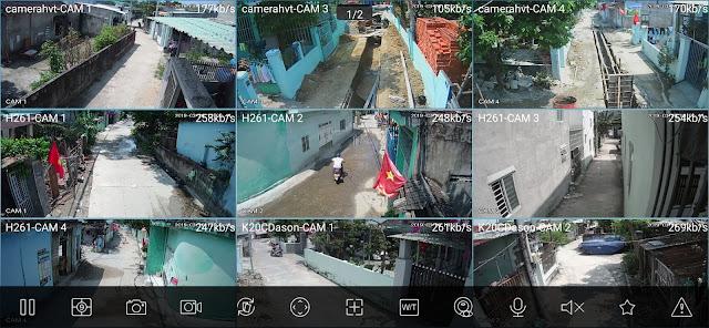 hệ thống camera toàn diện