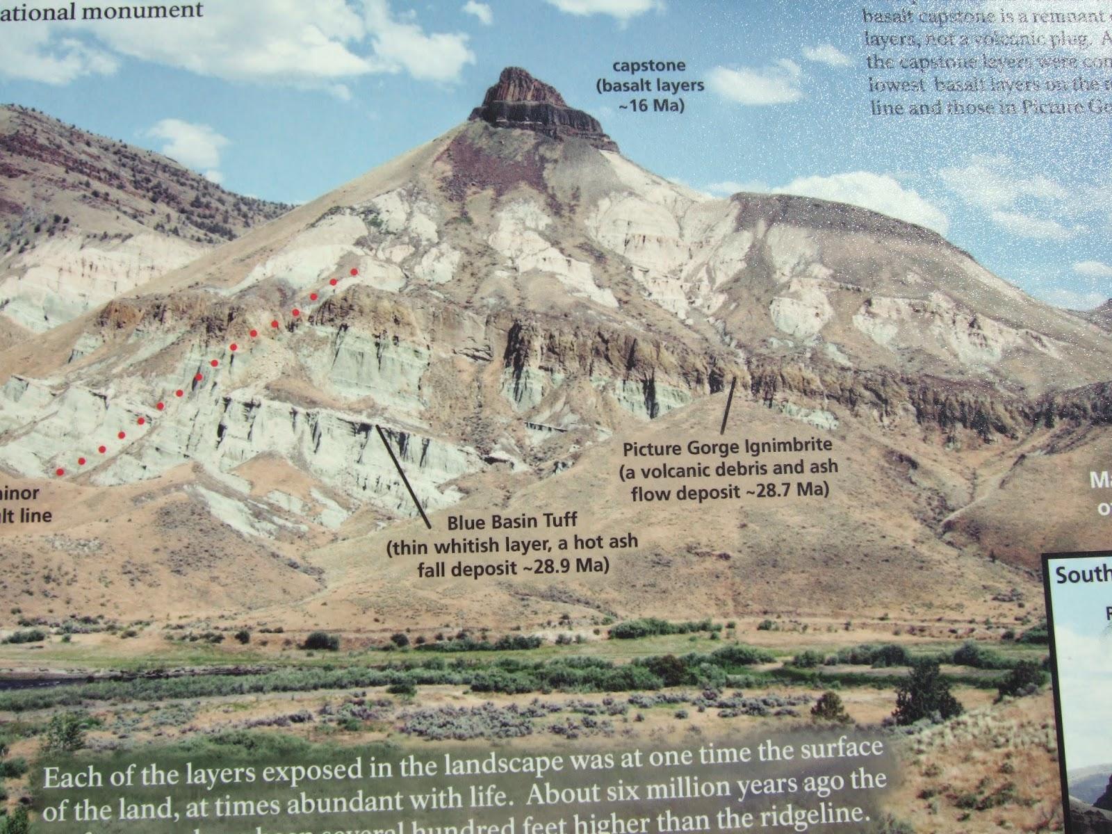 Reading the washington landscape september 2014 for Landscaping rocks yakima
