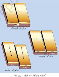 भारत का भौतिक स्वरूप (NCERT-IX)