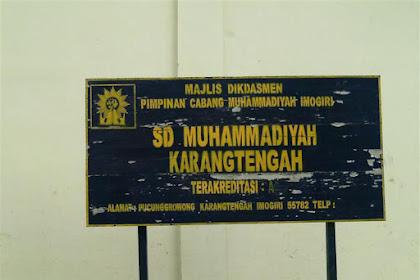 Profil Perpustakaan Sekolah SD MUHAMMADIYAH KARANG TENGAH IMOGIRI, Desa KARANG TENGAH, Bantul Yogyakarta