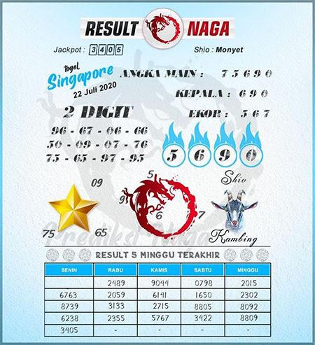Prediksi Result Naga SGP