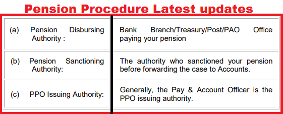 pension-procedure-latest-updates-2018