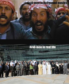 Arab Countries Expectation vs Reality