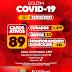 Jaguarari registra 35 novos casos de coronavírus e bate recorde diário no Boletim desta segunda-feira (22)