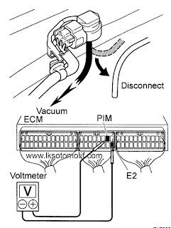 adalah sensor kunci karena mendeteksi beban engine Panduan Cara Memeriksa Kerusakan Sensor Manifold Absolte Sensor