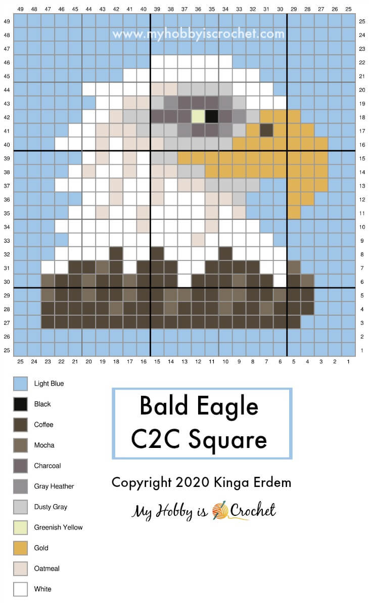 Bald Eagle C2C Graph