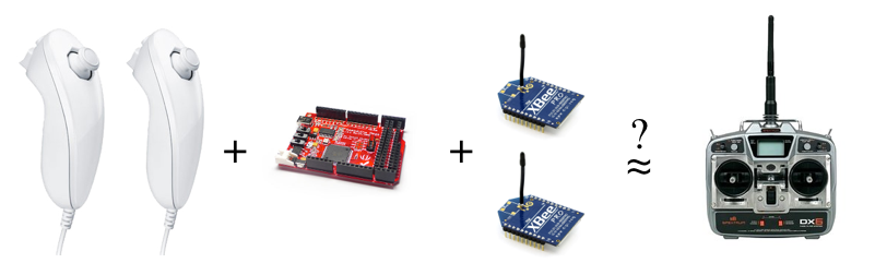 luckily, the multiwii software can also accept rc signals over uart as well  as pwm, so it should be possible to build our own (primitive) rc radio