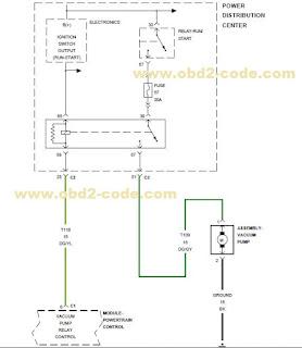 P258A Electric Vacuum Pump Circuit