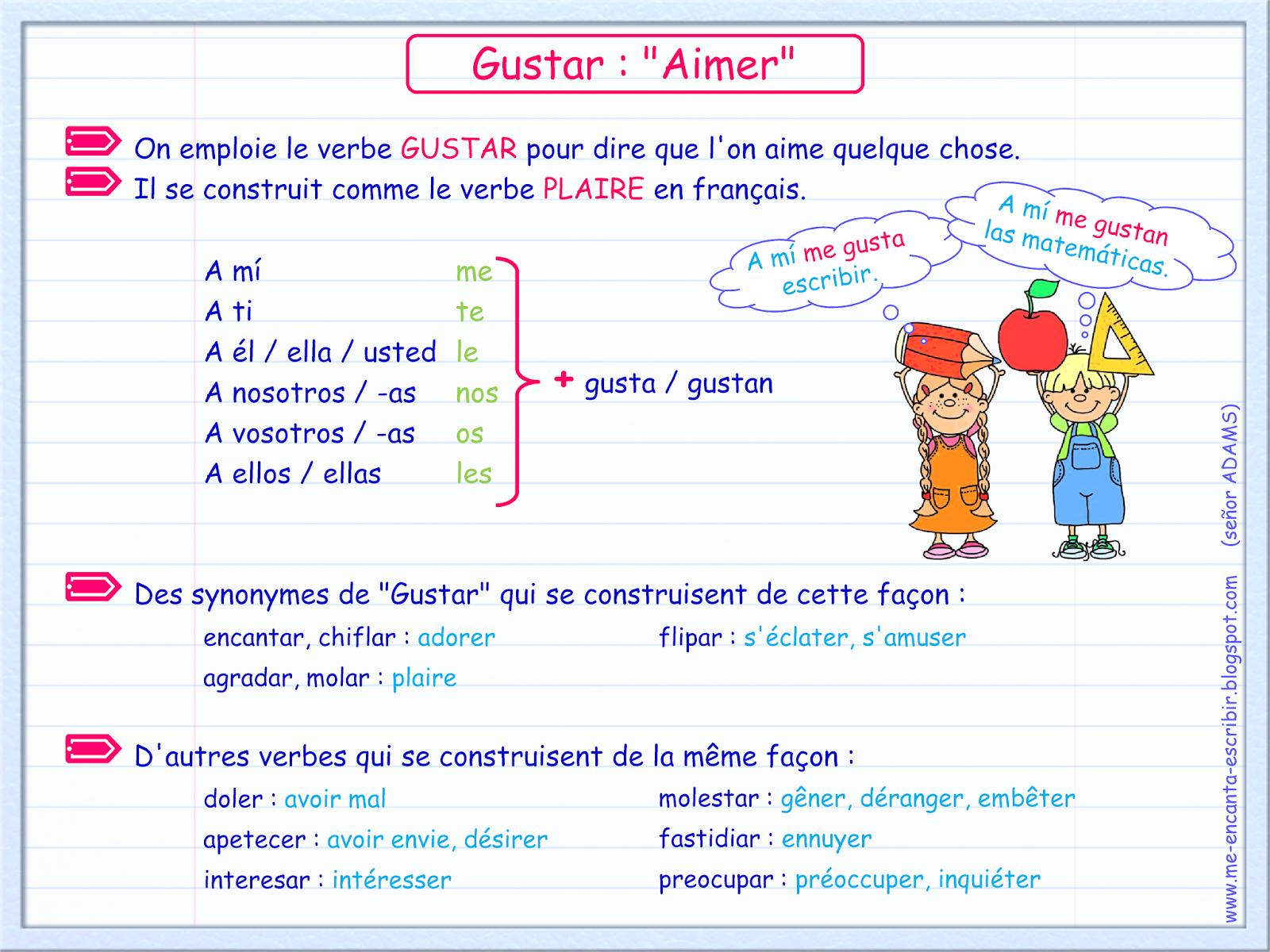 Me Encanta Escribir En Espanol Gramatica