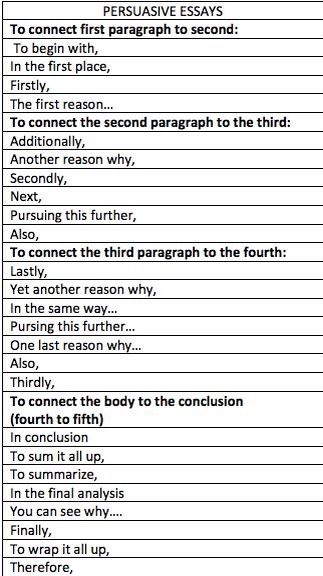 transition words for body paragraphs