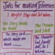 Supporting Stop & Jots with Anchor Charts