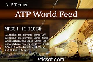 ATP 1000 Rolex Paris Masters Eutelsat 7A/7B Biss Key 29 October 2019