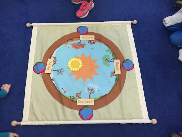 kindergarten birthday circle mat