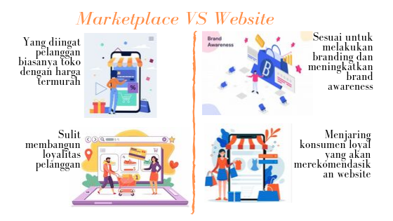 perbandingan antara marketplace dan website