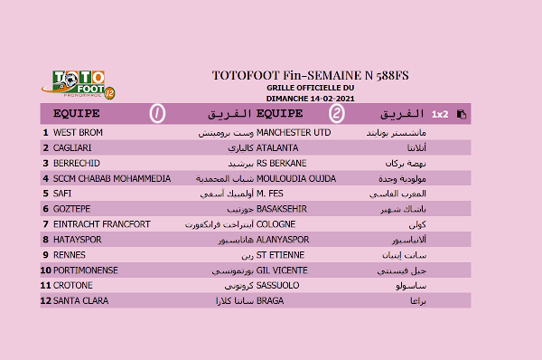 PRONOSTIC TOTOFOOT 12 Fin-SEMAINE N° 588FS