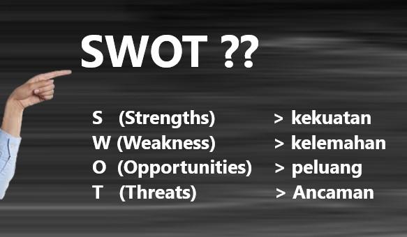 Kepanjangan SWOT: Penjelasan, Arti dan Contohnya