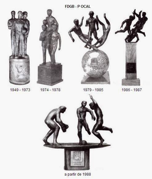 Troféus do Futebol: Copa da Alemanha Oriental (FDGB Pokal)