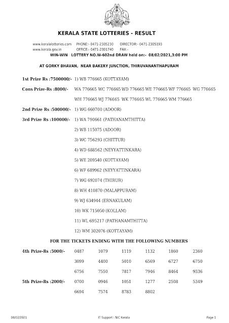 Kerala Lottery Results 08-02-2021 Win Win W-602 Lottery Result win-win-kerala-lottery-result-w-602-today-08-02-2021 Kerala Lottery, Win-Win Lottery