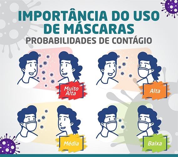 """Agora é """"OBRIGATÓRIO O USO DE MÁSCARA PELA POPULAÇÃO"""" em Cotia."""