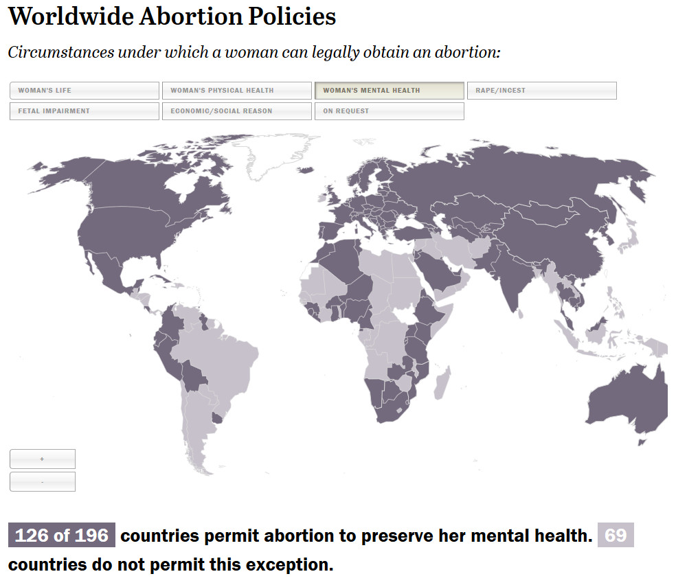 Worldwide abortion polices