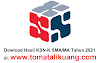 Download Hasil KSN-K SMA/MA Tahun 2021 PDF