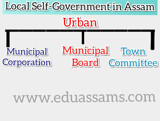 Municipal Board, How many municipalities are there in Assam?, Which is the second city of Assam?, Which is the smallest city in Assam?, Who is the first mayor of GMC?, municipality of Assam, guwahati municipal corporation office guwahati, assam,