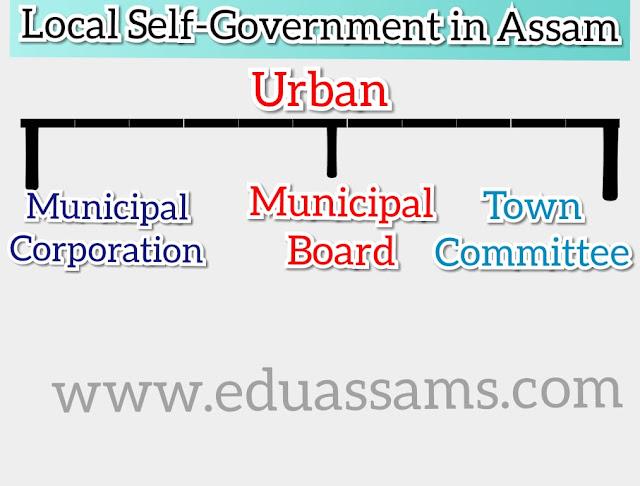Local self-government in Assam, assampanchayati raj act 1994, assampanchayati raj act, 1986 pdf assampanchayat act 2018, how many gaon panchayatin assam2019, gaon panchayatin assamconsistsofhow many members, total gaon panchayatin assam2018 ,who istheadministrative headofblock panchayat, how many anchalik panchayatin assam,