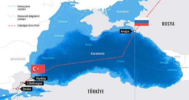 Türk akımı - Rusya ve Türkiye