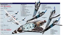 Làm thế nào máy bay của Branson xử lý được nhiệt ma sát của chuyến bay trở lại trái đất?