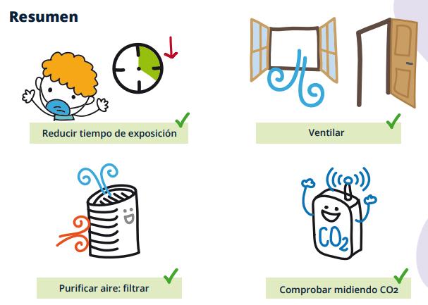 Guías para la ventilación en aulas Covid, Enseñanza-UGT, Enseñanza UGT Ceuta, Blog Enseñanza UGT Ceuta