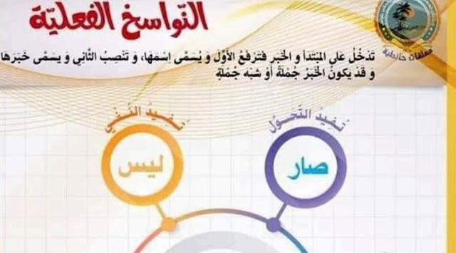 قواعد اللغة العربية في نسق جميل للتحميل بصيغة pdf