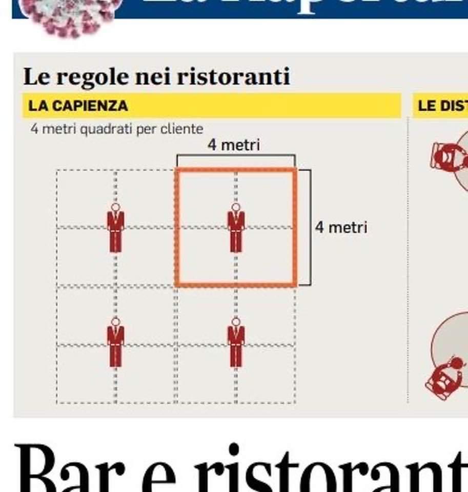Mr Palomar Ristoranti Virus E Geometria