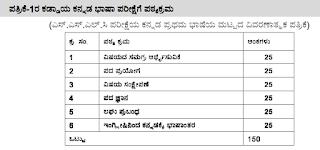 KPSC Junior Assistant Paper 1 Kannada Language Exam Syllabus: