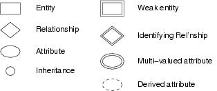 er model in dbms pdf