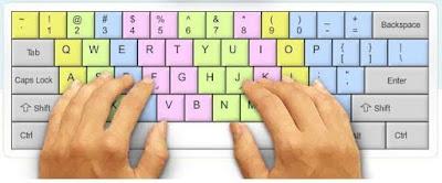 fungsi tombol pada keyboard komputer Lengkap