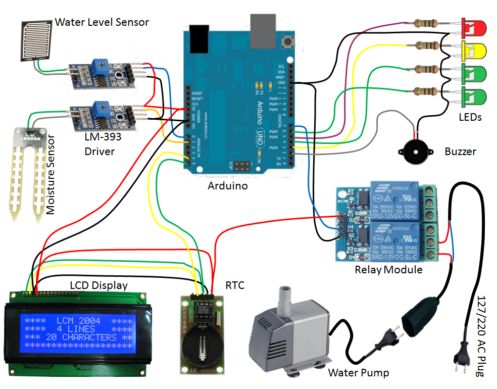 arduino by myself sistema de irriga u00e7 u00e3o water heater timer wiring diagram Outdoor Sprinkler Timer