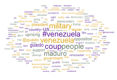 Venezuela uprising live updates Word Cloud