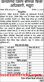 UP BTC Mathura Cut off List