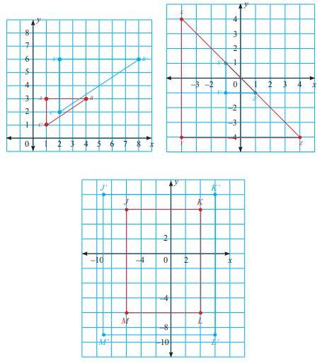 Latihan 3.4 gambar 2