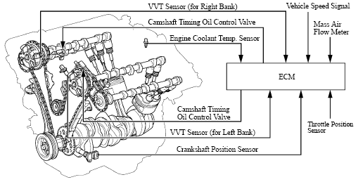 sohc vtec diagram sohc free engine image for user manual