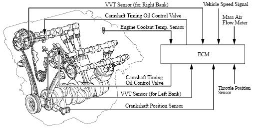 Sohc Vtec Diagram, Sohc, Free Engine Image For User Manual